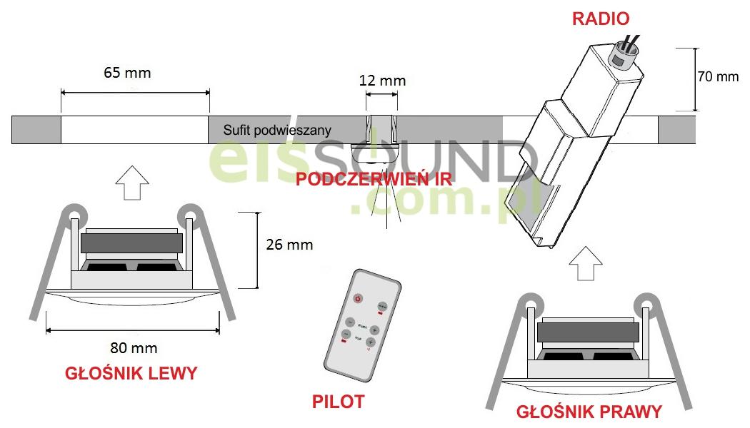 Wysokość zabudowy radia kuchennego Eis Sound Basic