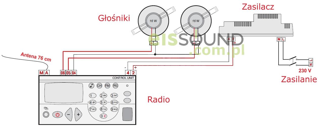 Schemat montażowy radia kuchennego Eis Sound Premium