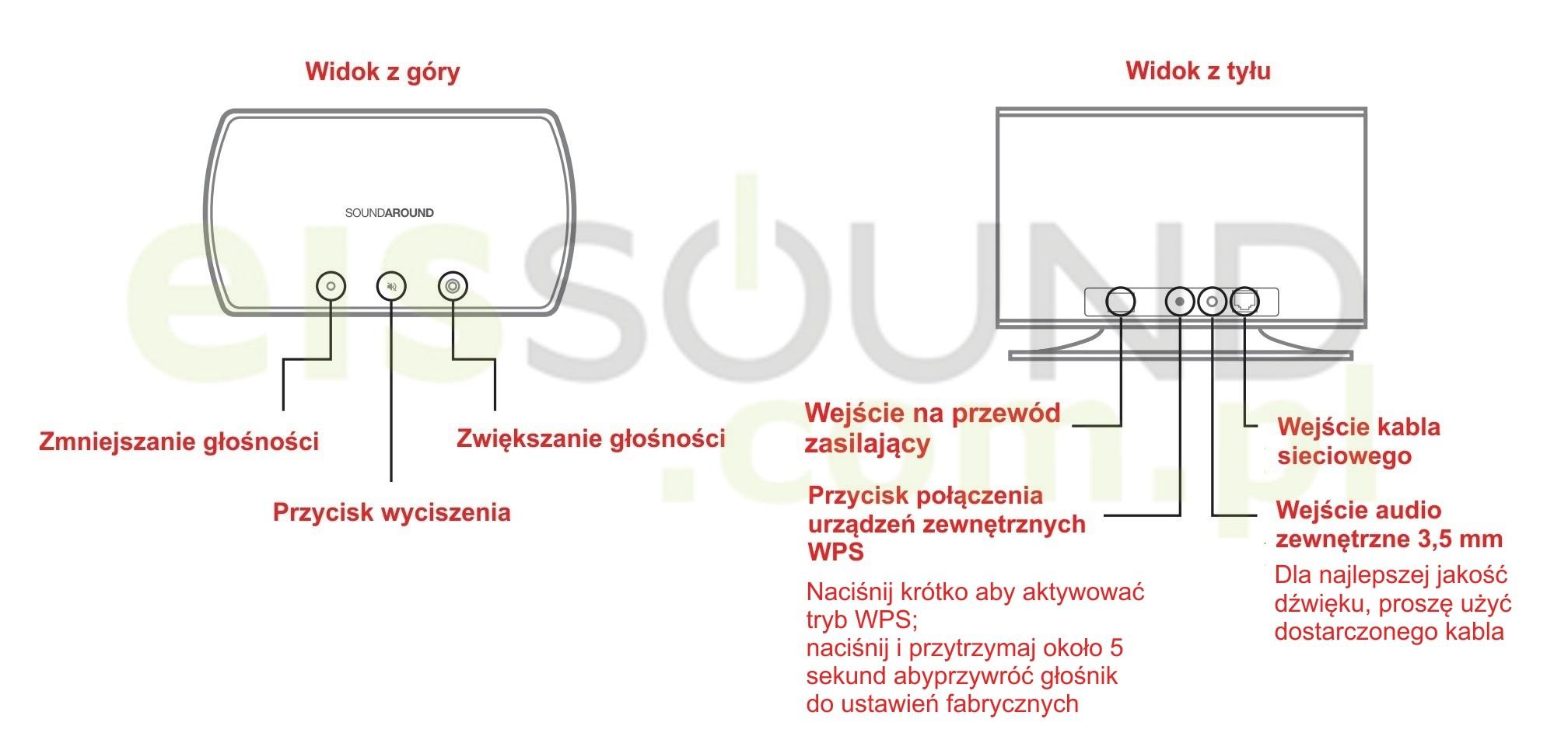 instrukcja obsługi głośnika wifi do salonu i łazienki multiroom