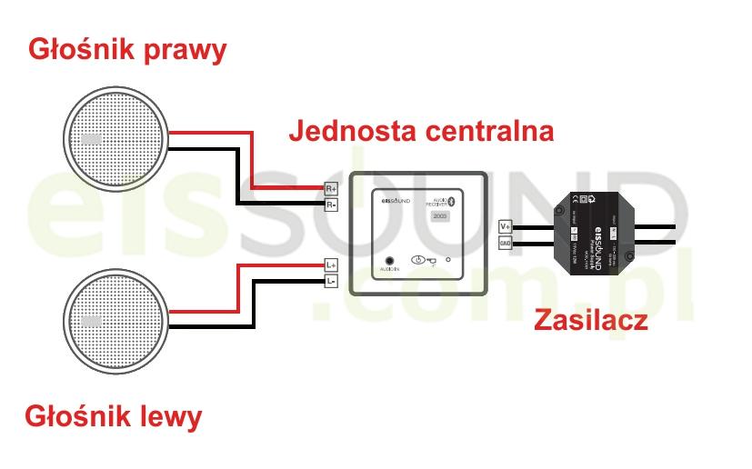 Schemat podłączenia nagłośnienia Bluetooth Eis Sound In-Wall