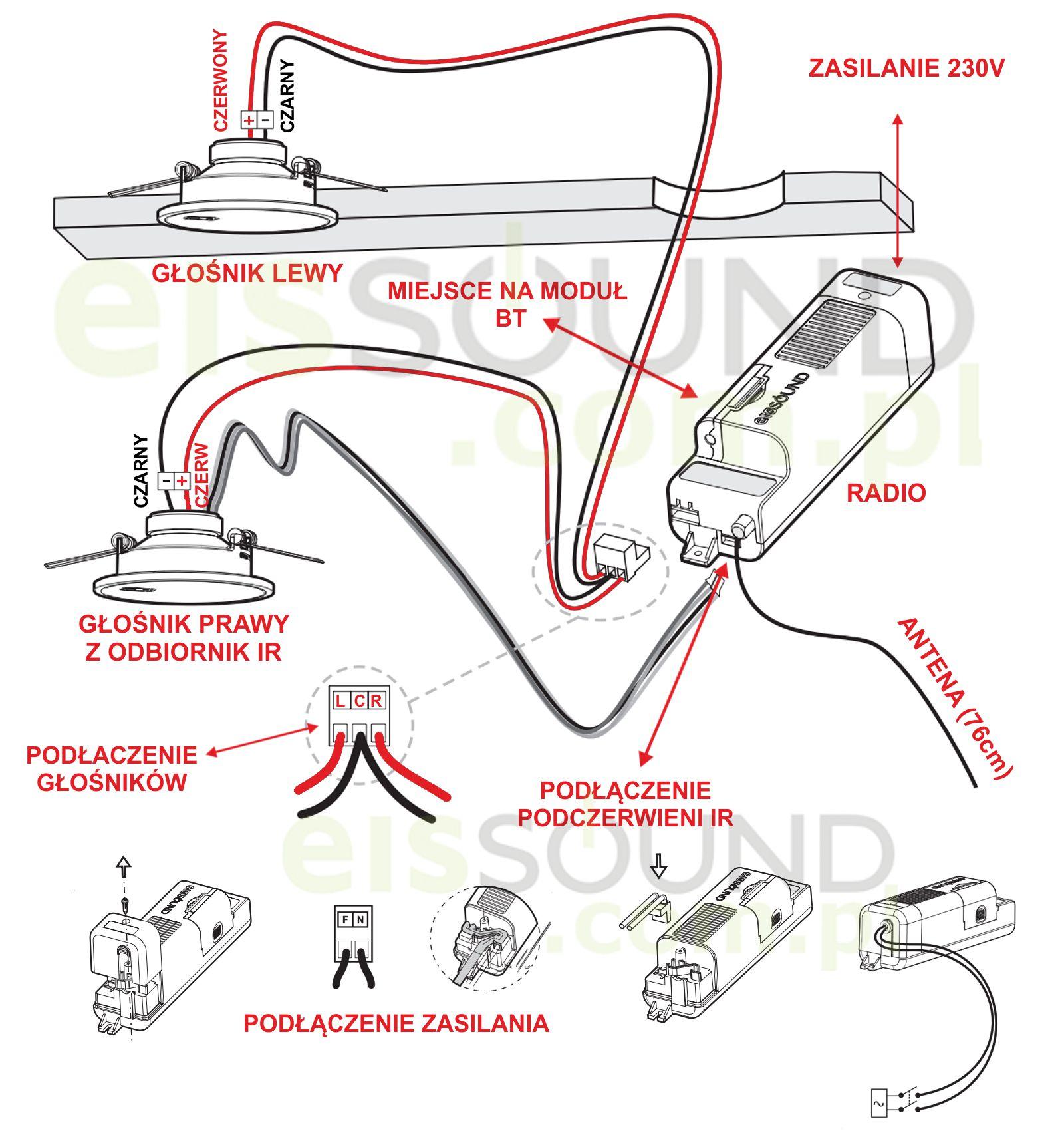 radio kuchenne schemat montażu