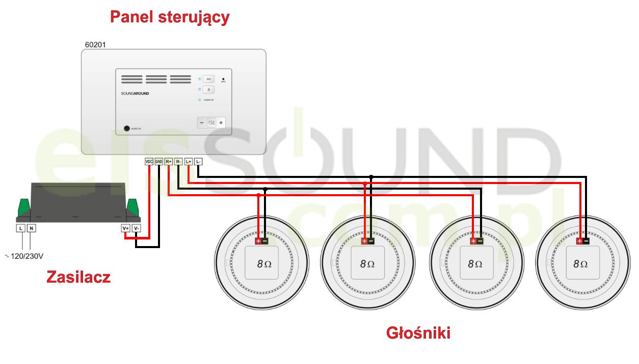 schemat podłączenia radia wifi eissound