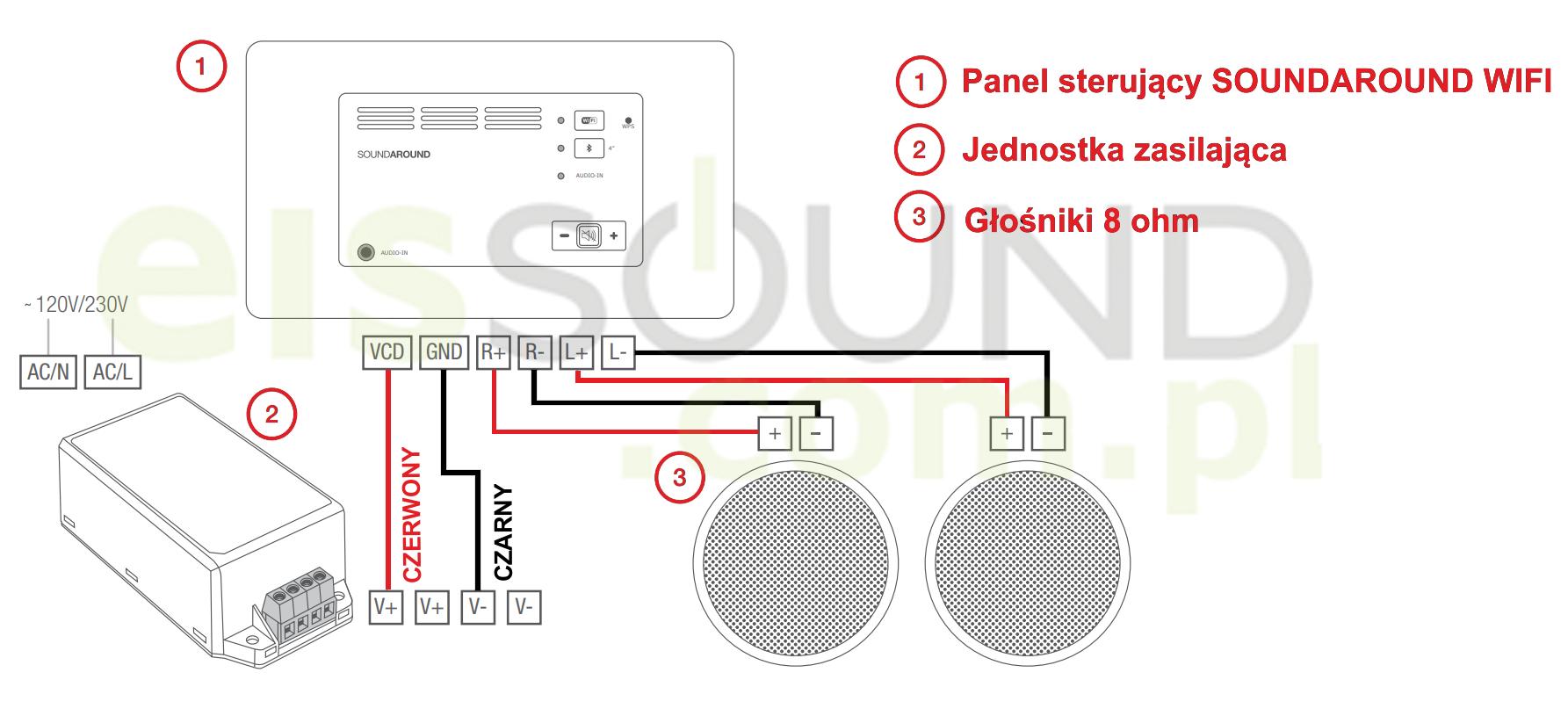 schemat podłączenia głośników radia wifi eissound