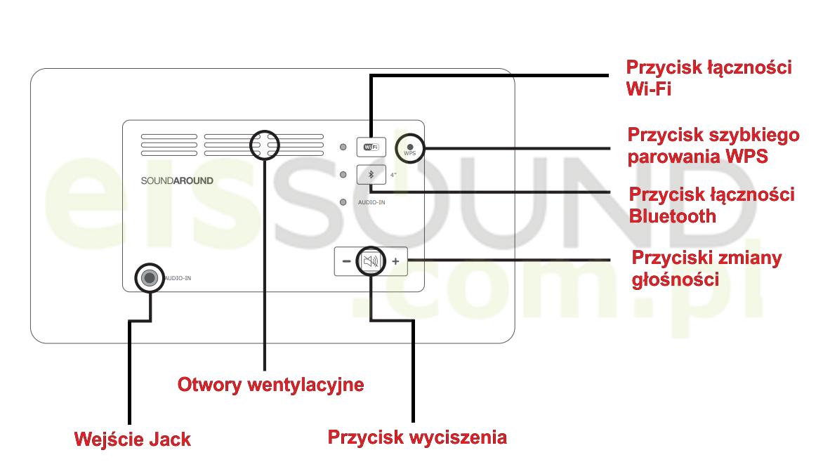 instrukcja obsługi radia wifi eissound